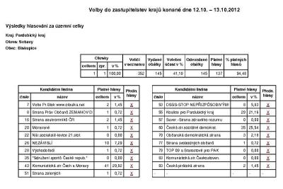 volbykr_2012